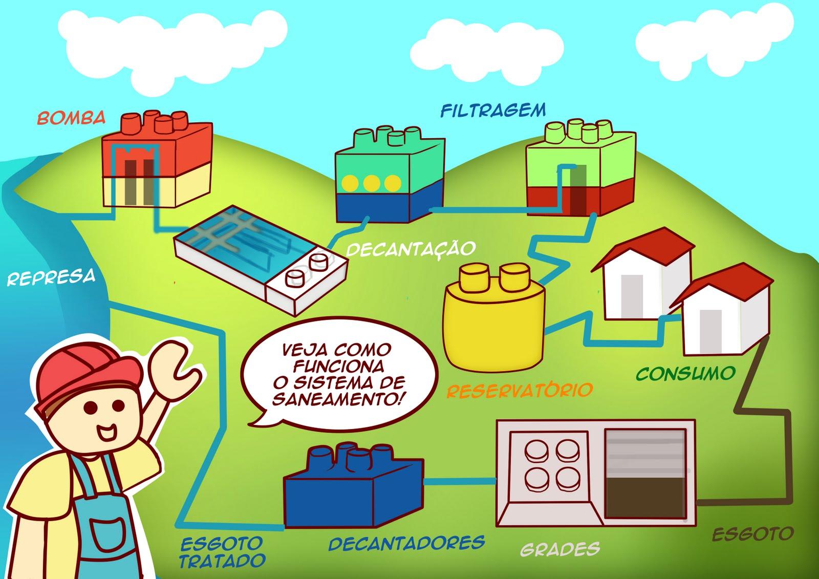 Excepcional Programa sobre Saneamento Básico na região sul | CM56