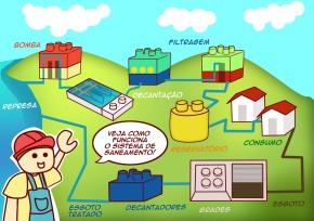 saneamento_institutoecoação